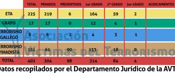 OBSERVATORIO DE SITUACIÓN PENITENCIARIA